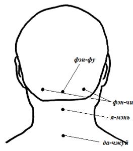 Точки для выполнения точечного массажа