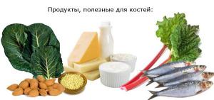 Полезные продукты при остеопорозе