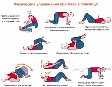 Болит спина во время беременность справа